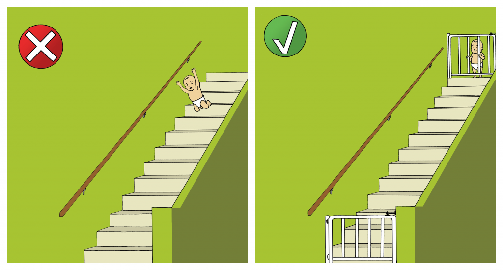 Illustration of a child falling down the stairs with no stair gate (incorrect) versus a child at the top of the stair with gates at the top and bottom (correct)