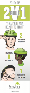 Follow the 2V1 Rule to make sure your helmets fits right! 2 fingers above your eyebrows. Straps from a V under your ears. 1 Finger between strap and chin.